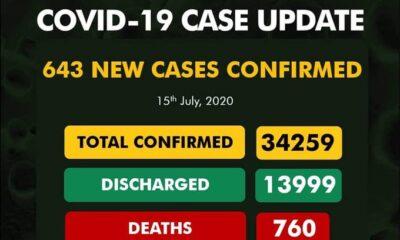 NCDC Reports 643 Cases Of Coronavirus In Nigeria